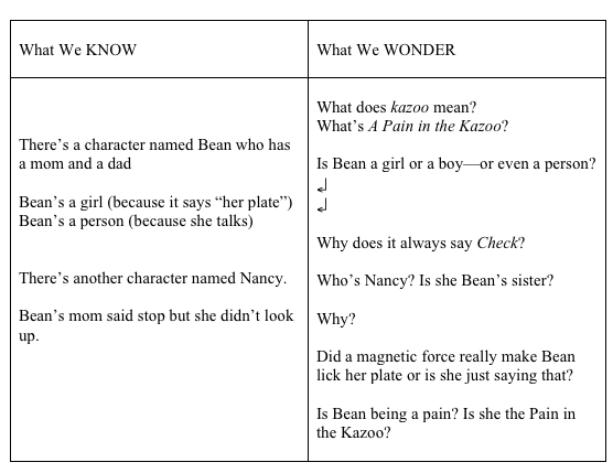 an analysis of the concept of hatchet in the lord of the flies by william golding A brief handout to pre-plan an essay comparing and contrasting william  golding's lord of the flies with gary paulsen's hatchet also included is a  grading.