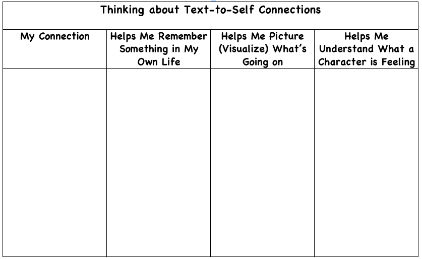 Text Connections Worksheet besides Making Connections Text To Self ...