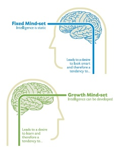 Mindset-Fixed-vs-Growth