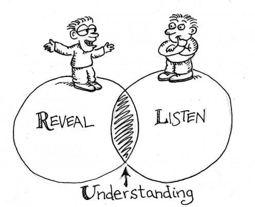 Reveal, Listen, Understand