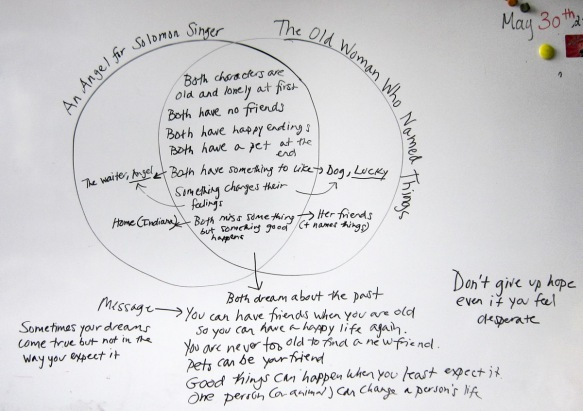 Venn Diagram for Cynthia Rylant