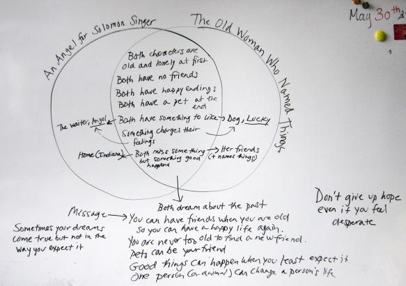 Venn Diagram for Cynthia Rylant