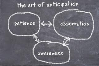 Art of Anticipation