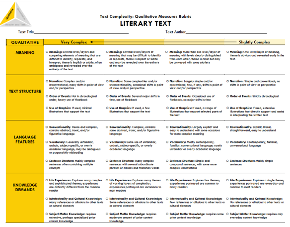 Literary Text Complexity Rubric