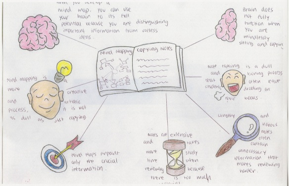 Essay making making meaning things