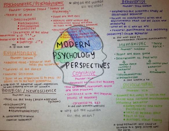 Pyschology Mind Mpa