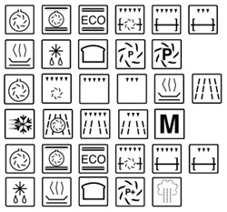 European Appliance Symbols