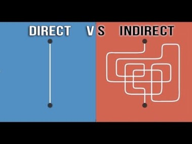 direct-vs-indirect