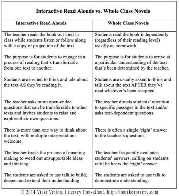 Read Alouds vs. Whole Class Novels 2